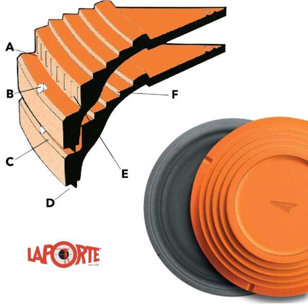 Laporte Target Competition details